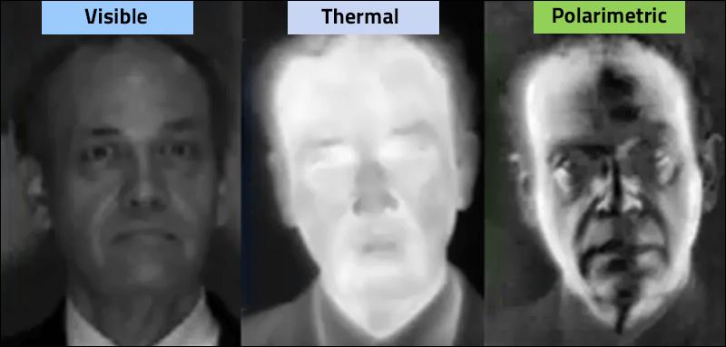 التعرف على الوجه في الأماكن المظلمة