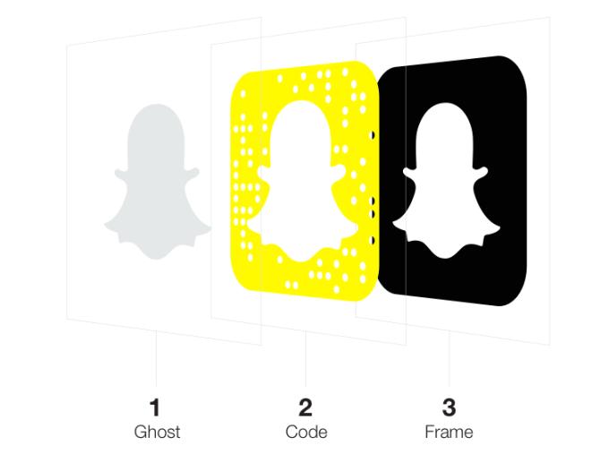 كيفية إضافة شخص باستعمال Snapcode على سناب شات