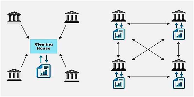 CIO Explainer: What Is Blockchain?