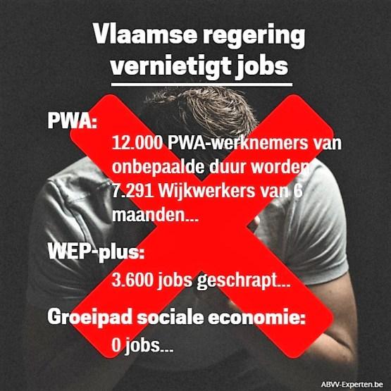 vlareg-vernietigt-jobs
