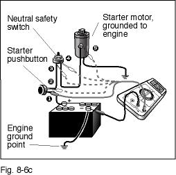 Excessive Voltage Drop & Your Boats Electrical System