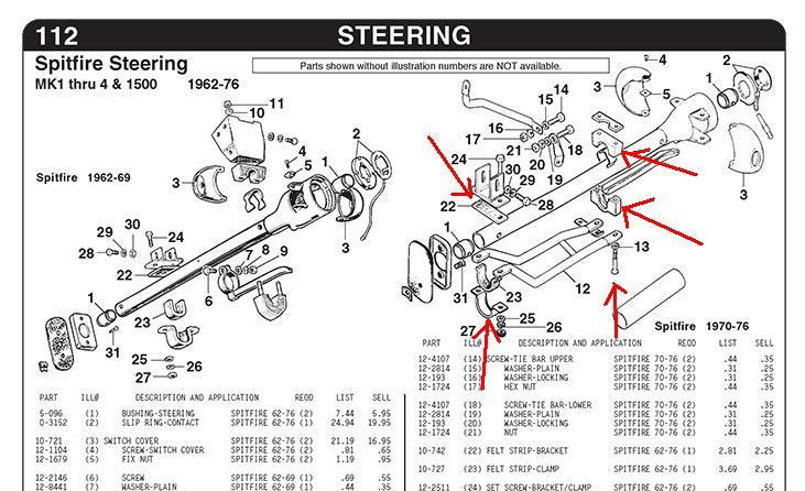 Steering Wheel Roams Freely. : Spitfire & GT6 Forum