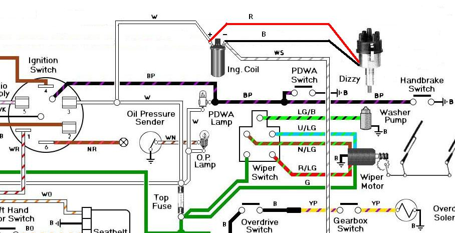 vw pertronix wiring diagram house bubble electronic tachometer   get free image about