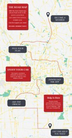 How to become a member road map