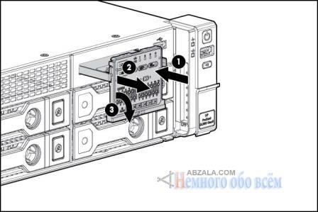 Доступ к встроенному дисплею сервера HP ProLiant DL380p Gen8