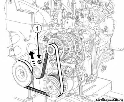 Замена ремня ГРМ и помпы на Renault Laguna 3 1.5 dci K9K