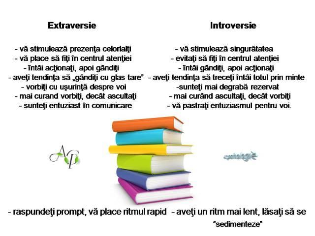 alt Extraversie si Introversie