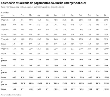 pno0g-calend-rio-atualizado-de-pagamentos-do-aux-lio-emergencial-2021-