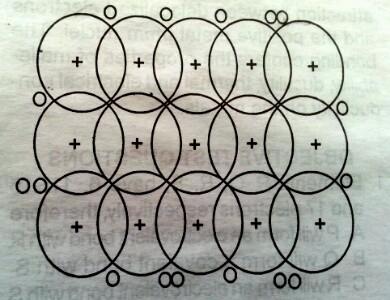 atomic-nucleus-electron-by-metallic-bonding
