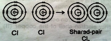 chlorine-gas-formation-in-covalent-bonding