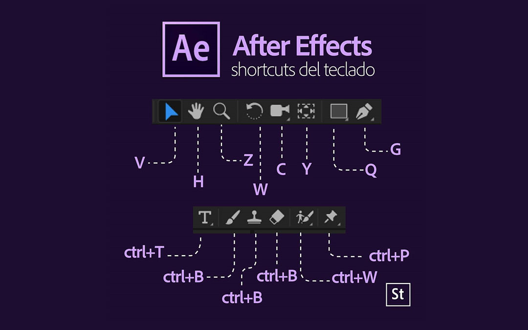 Atajos de teclado de After Effects
