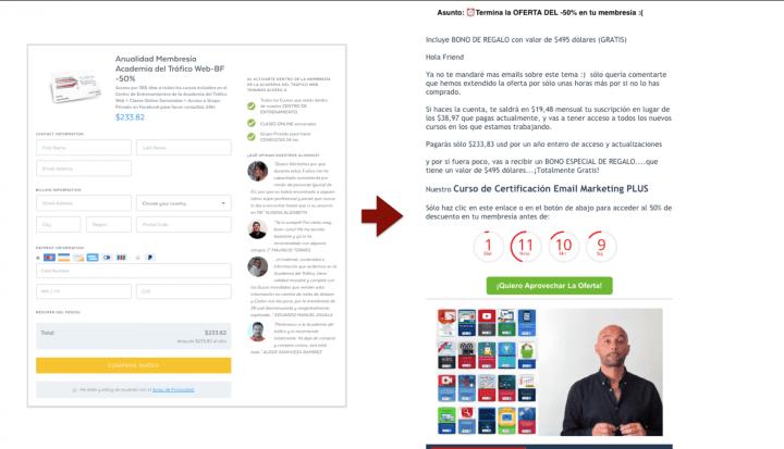 Automatización del Email Marketing