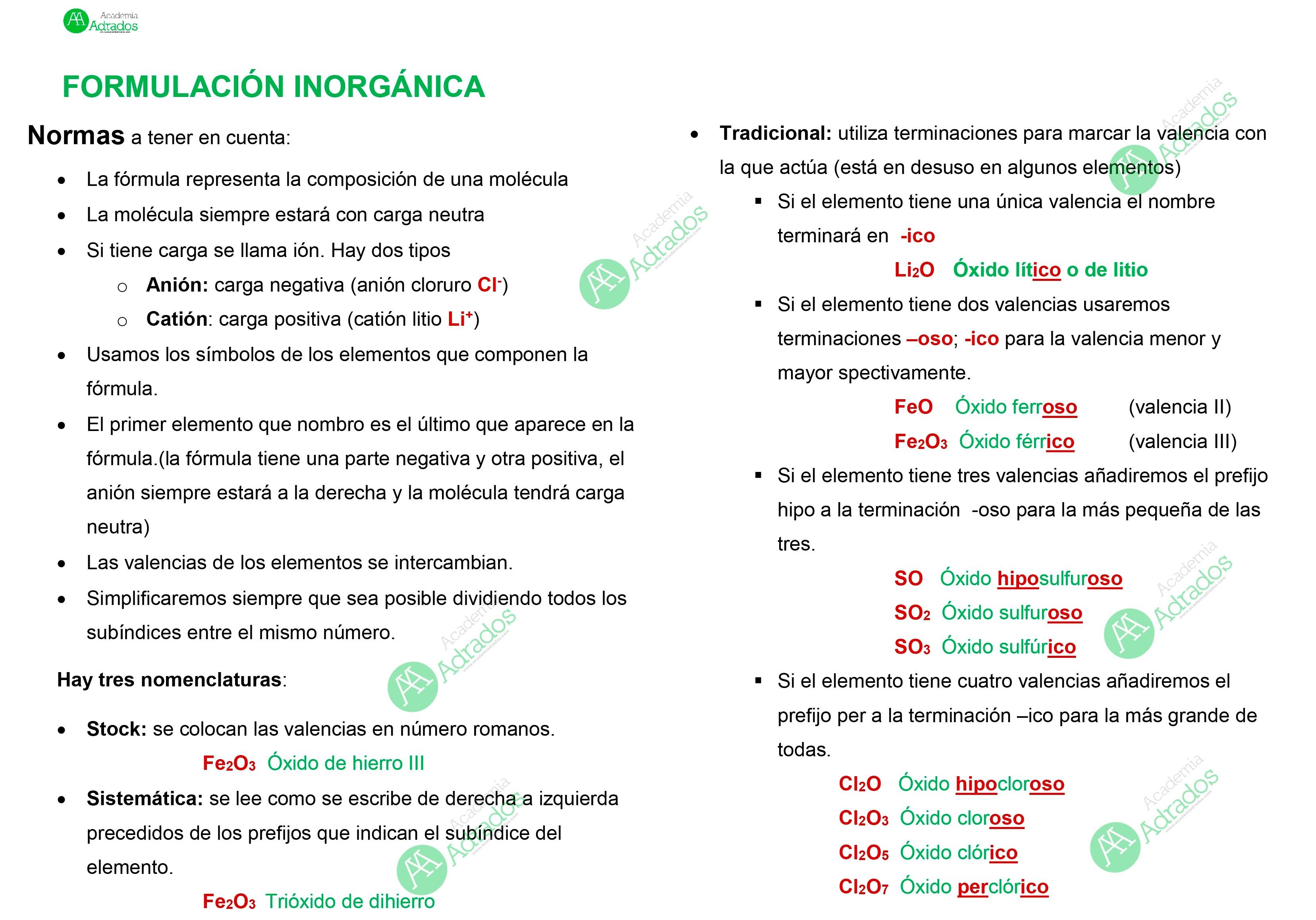 Formulación inorgánica- normas