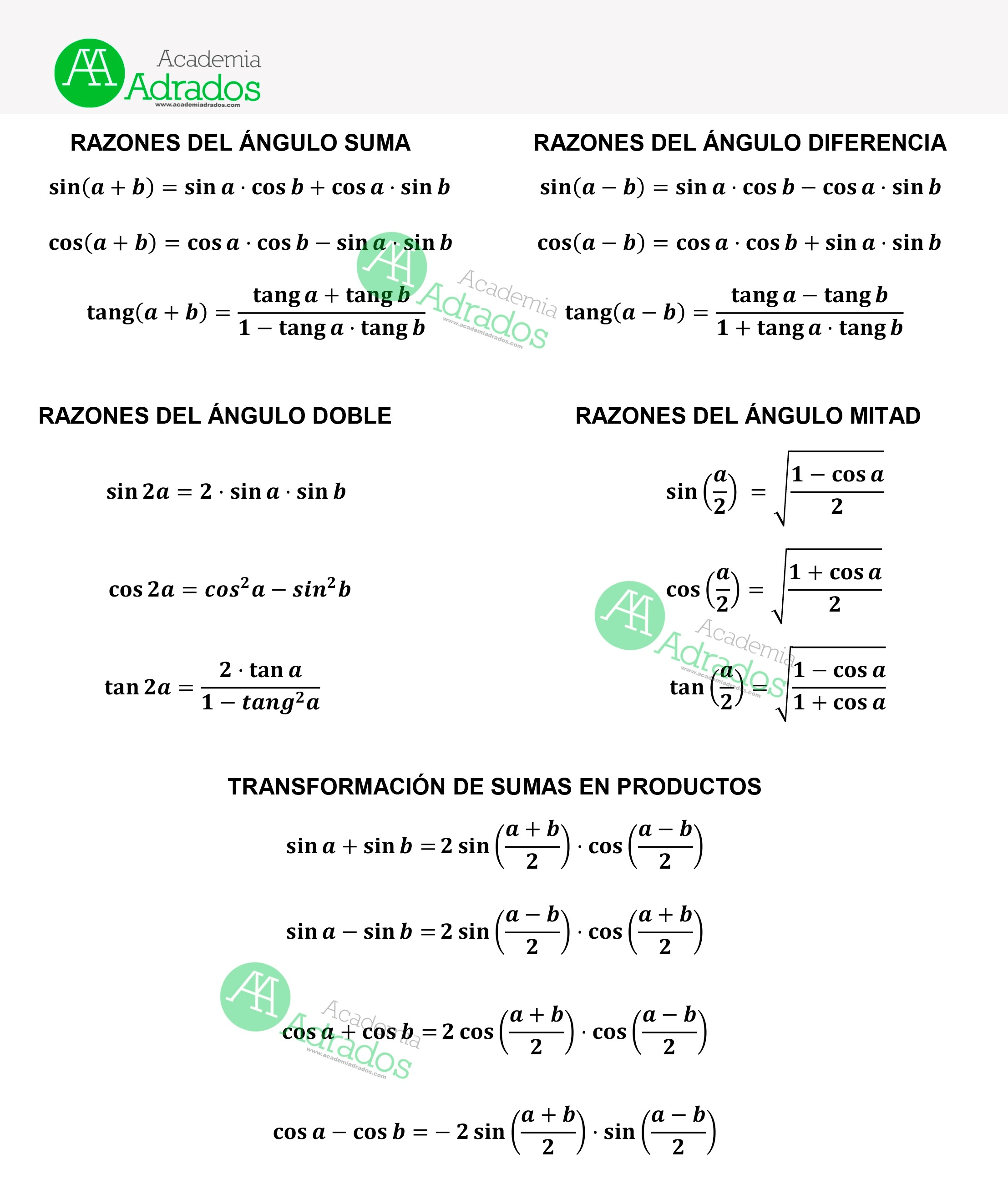 Razones de Angulos