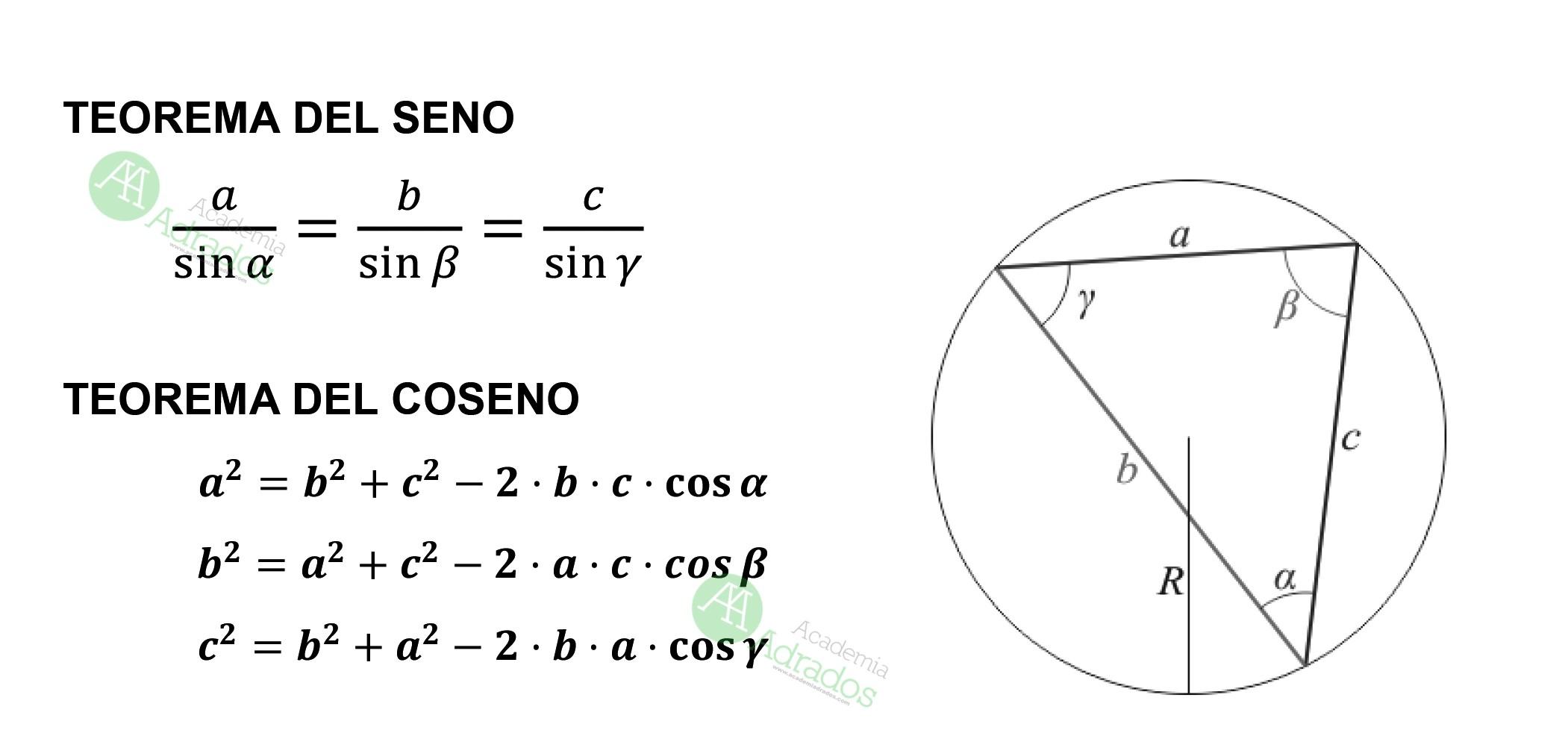 Teorema Seno y Coseno