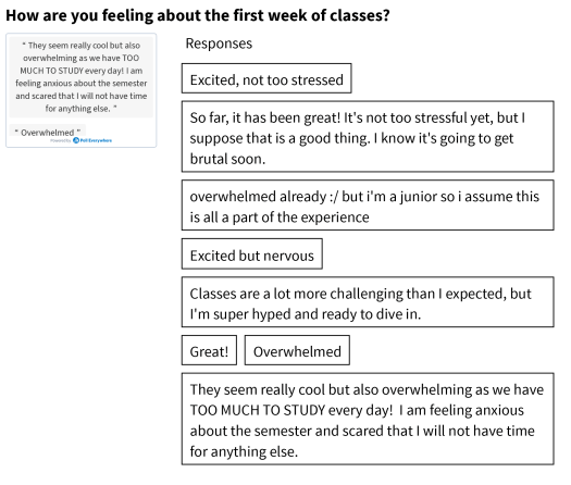 """student responses to """"how are you feeling about the first week of classes?"""""""