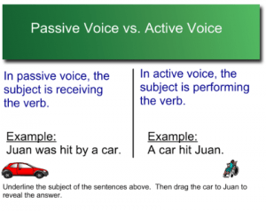 Active And Passive Voice How To Use AcademicHelp Net