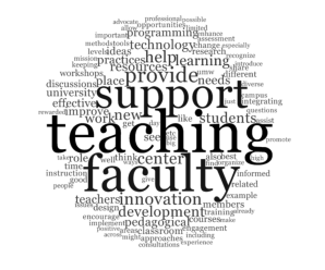 Circle of words related to teaching and faculty