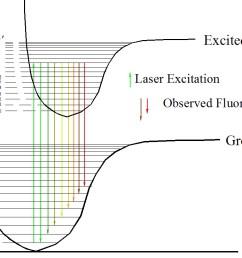 image of iodine absorption spectrum [ 1113 x 741 Pixel ]