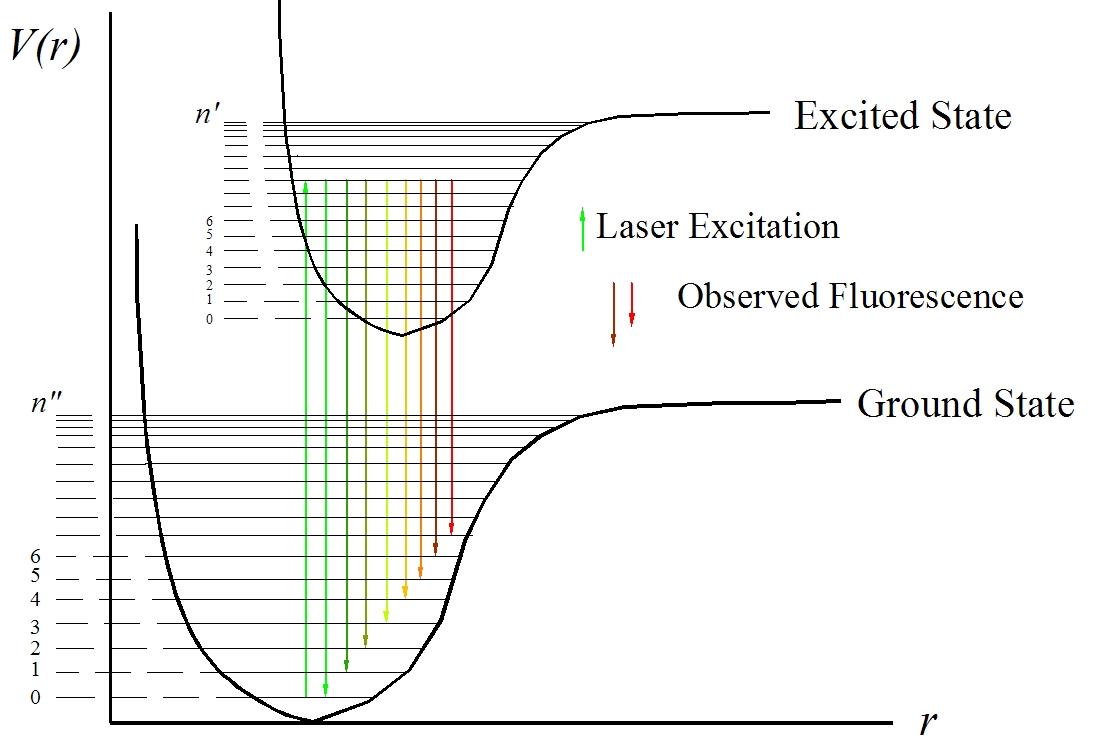 hight resolution of image of iodine absorption spectrum