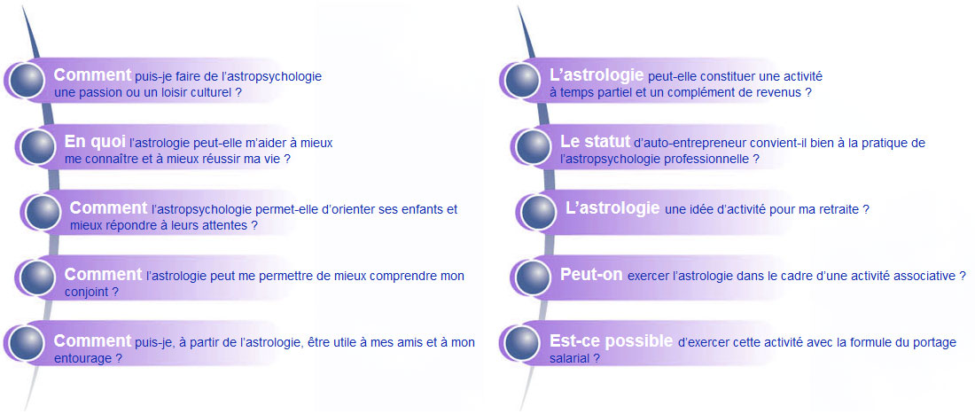 formation astropsychologie