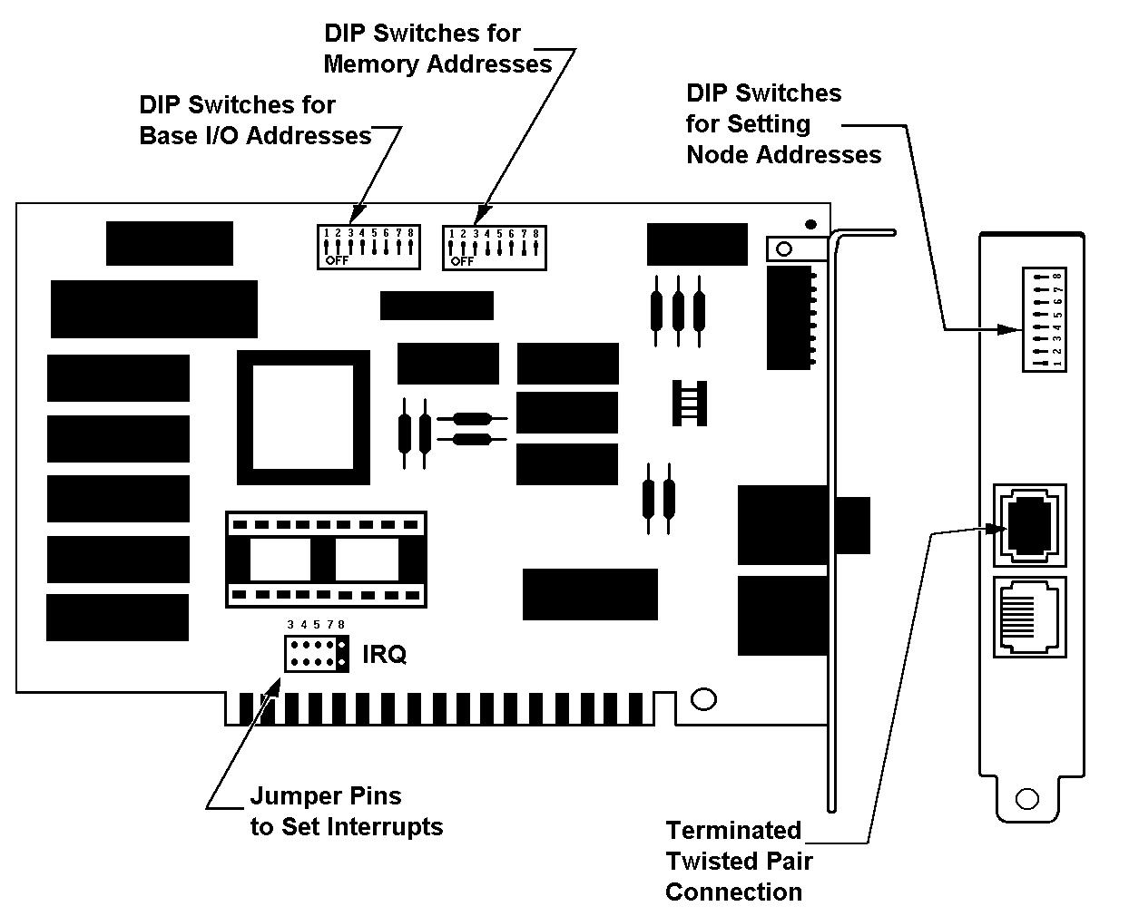 network interface device diagram electron dot for nitrogen itnw 2313 exploring arcnet specifications