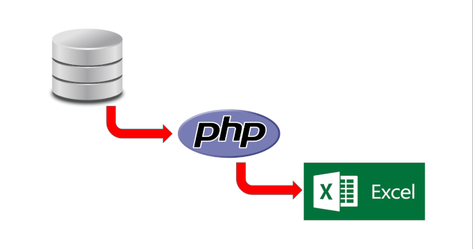 Cómo exportar una tabla de MySQL a Excel usando PHP