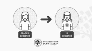 Comment changer votre carrière de designer graphique à designer UX