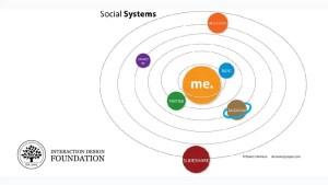 Les systèmes sociaux et leur rôle dans l'adoption de produits