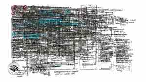 Scénarios de design – Communiquer les petites étapes de l'expérience utilisateur
