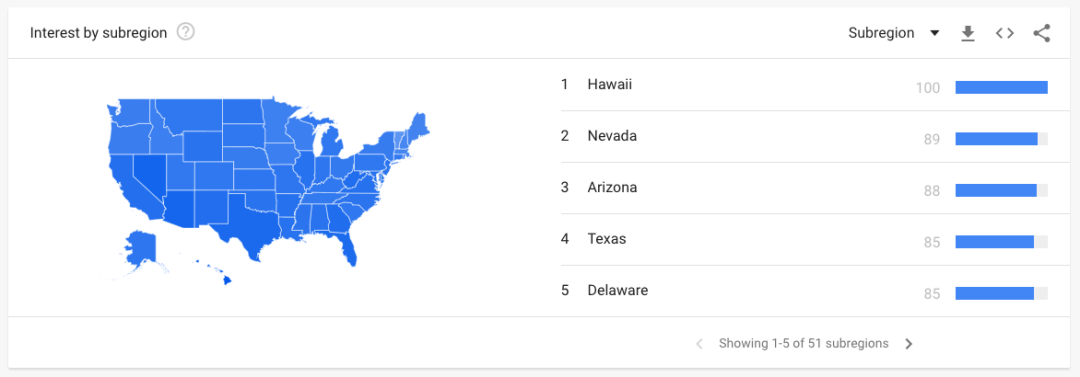 father's day U.S. search term