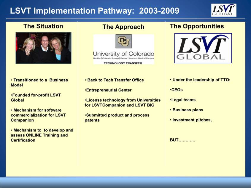 Development And Dissemination Pathway Of A Voice Treatment For
