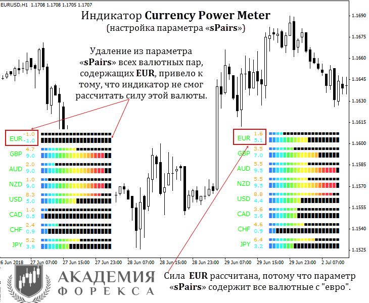 sistem perdagangan mata uang meteran kekuatan metatrader