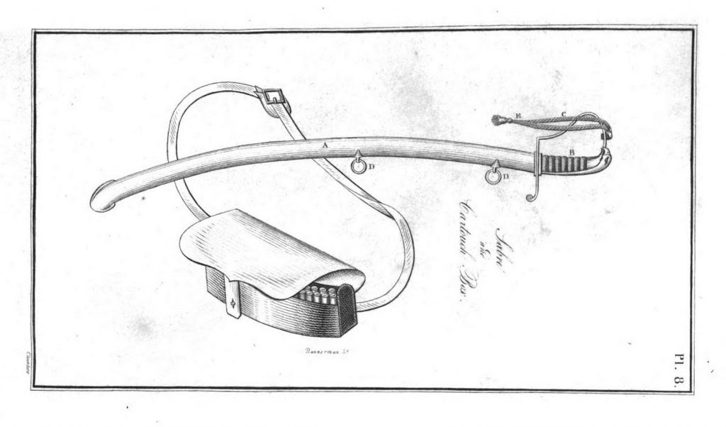 A Chronology of American Cavalry Saber Manuals