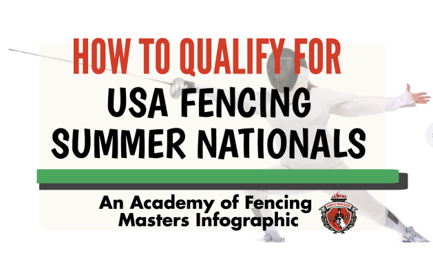 How to Qualify for 2019 USA Fencing Summer Nationals