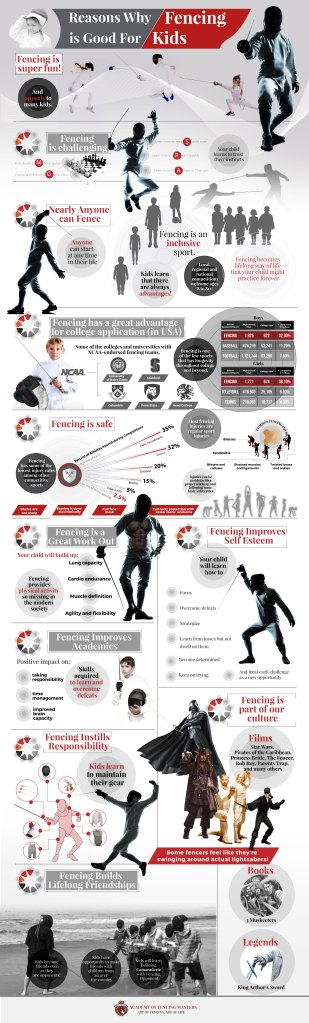 why fencing is good for kids - infographic