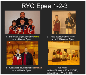 Northern California RYC Epee 1-2-3 - v4