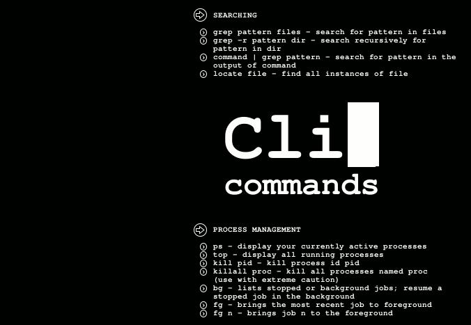 Perintah Dasar Linux