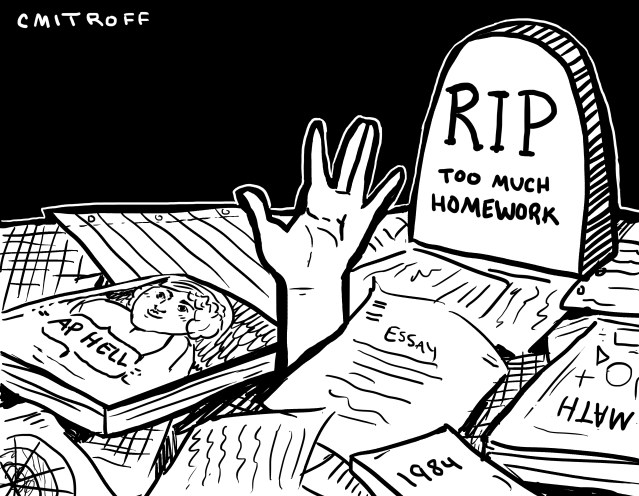 Mitroff Student Stress Cartoon
