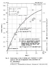 in NaCl gespeicherte Energie aufgetragen gegen die Gammastrahlungsdosis -ORNL-5058 Fig.2