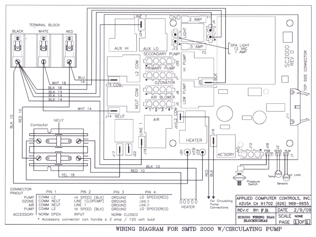 [DIAGRAM] Trailer Wiring Diagrams Wiring Diagram FULL