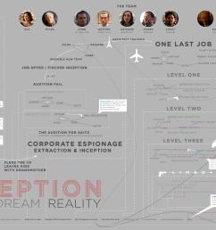 movie poster diagram wiring diagram electrical movie event diagram movie poster diagram [ 2530 x 1684 Pixel ]