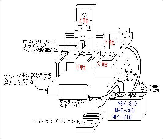MPC-816 BBS