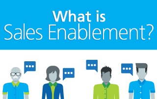 What is Sales Enablement  A Modern Definition of B2B Sales Enablement