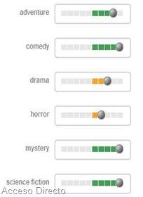 The Filter Genre Ratings