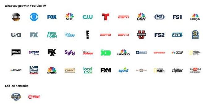 canales de television de youtube TV