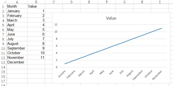 Excel graph dynamic data range