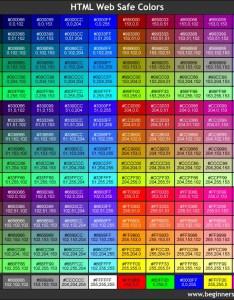 Rgb color also excel vba code list colorindex vb rh access