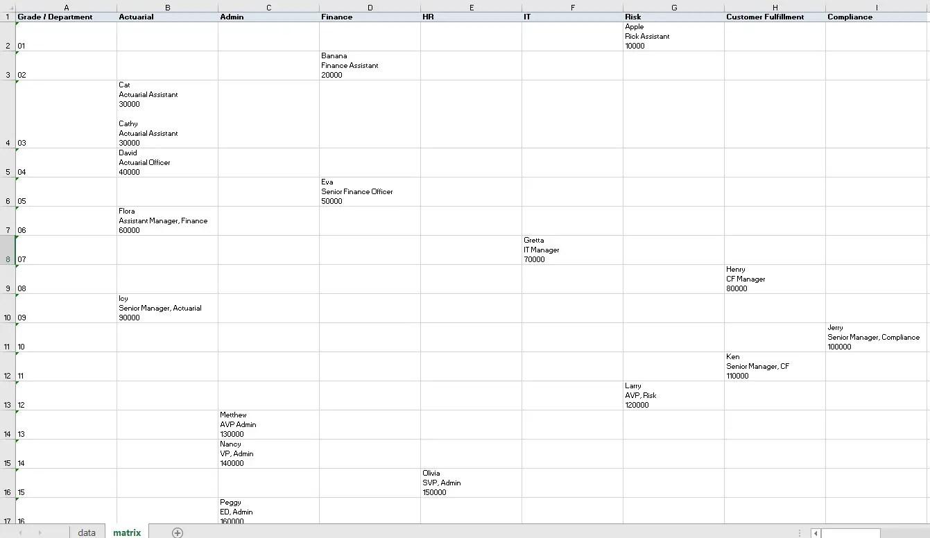 Excel Vba Convert Columns And Rows Into Matrix Table 03