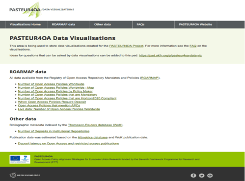 The PASTEUR4OA Data Visualisations website